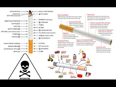 Chemicals in tobacco cigarettes