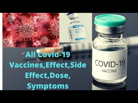 What is covid-19 vaccine reaction .all covid19 vaccines effects ,side effects, dose & virus symptoms